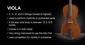 Viola stats
